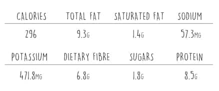 Nutritional Information for Roasted Tomato and Basil Pasta