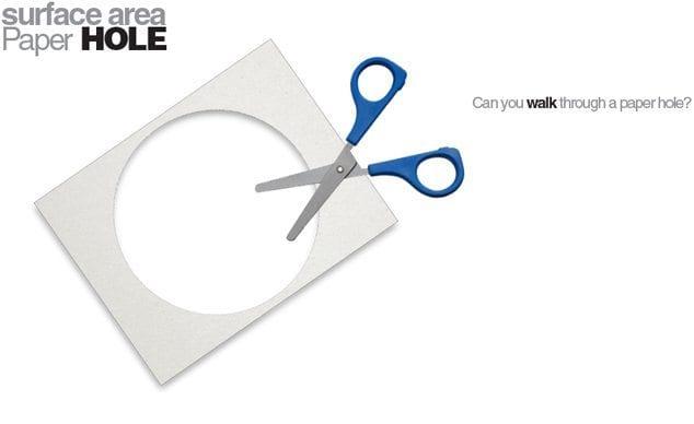 Paper-Hole-Trick
