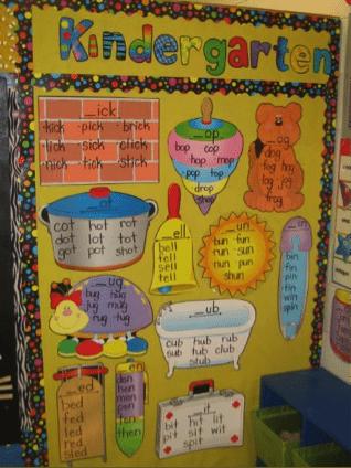 teach word families in kindergarten