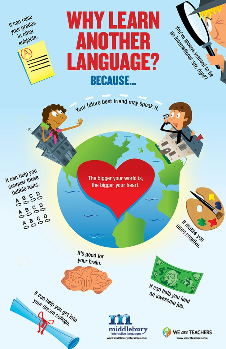 the benefits of second language acquisition classroom poster  why learn another language poster