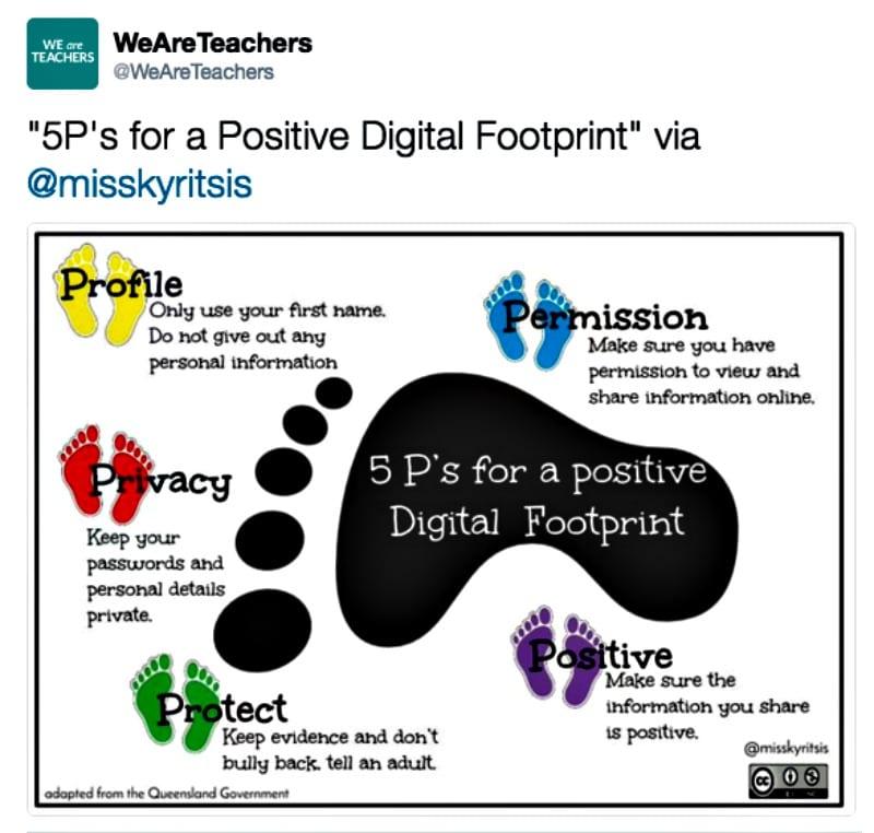 footprint-tw