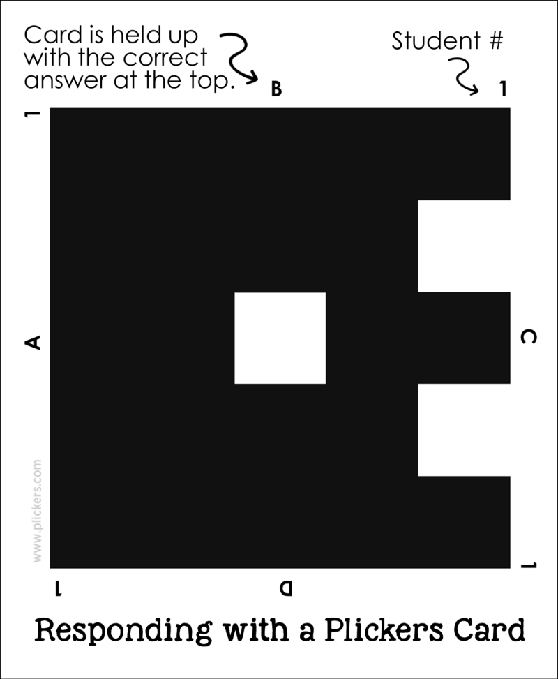 Plickers 1 App 6 Ways To Check For Comprehension