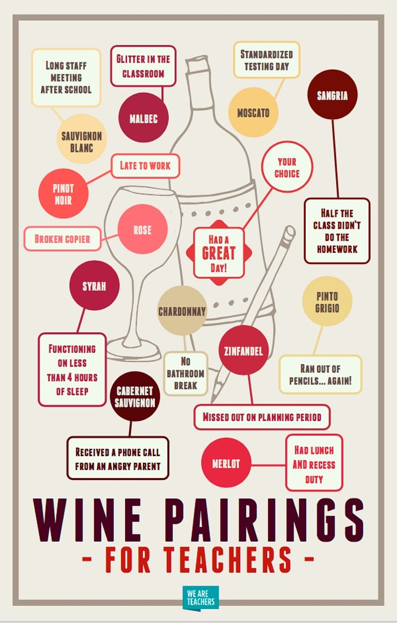 wine for teachers