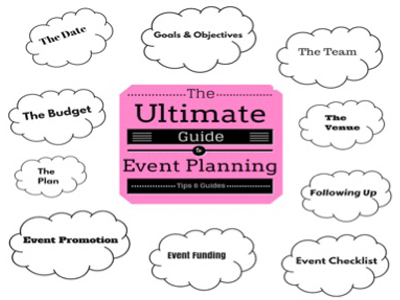 ultimate event palnning guide featured