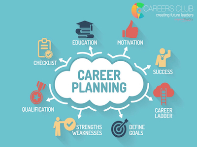 career planning and goals-feature event