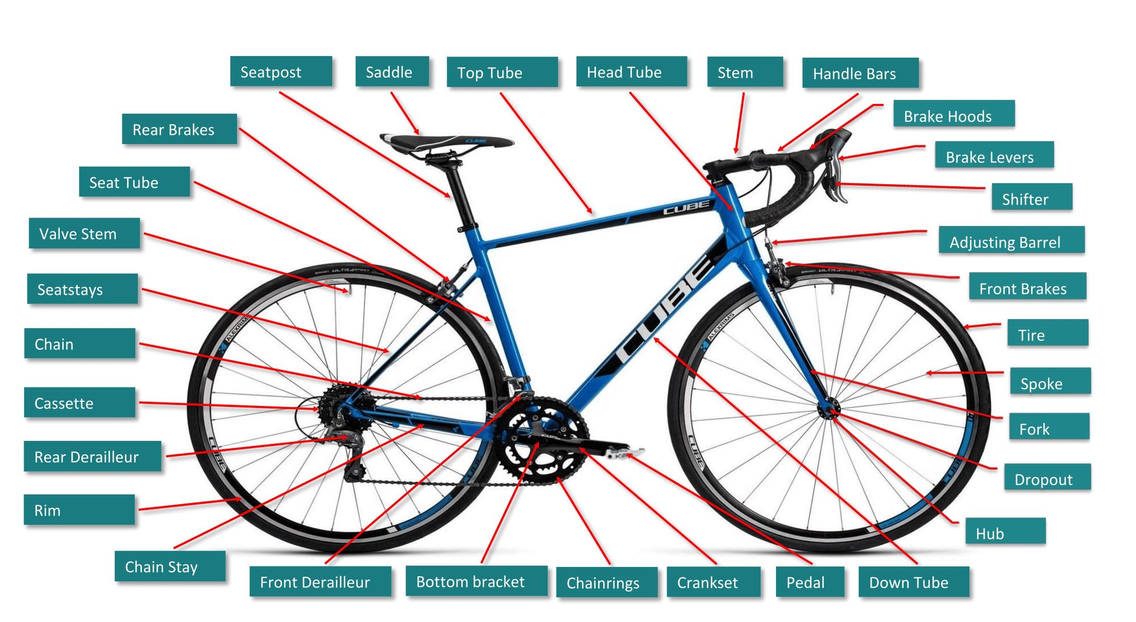 bike parts diagram trailer lights wiring 4 pin bicycle wheel get free image about