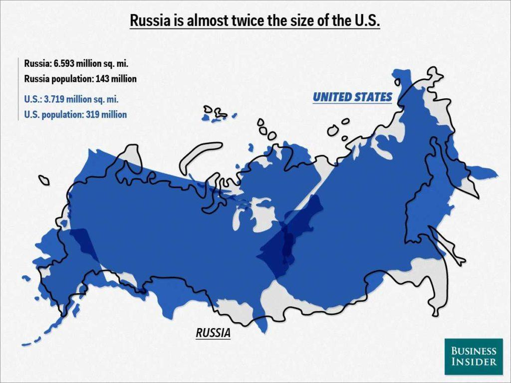 This is what happens when you try to invade and conquer Russia