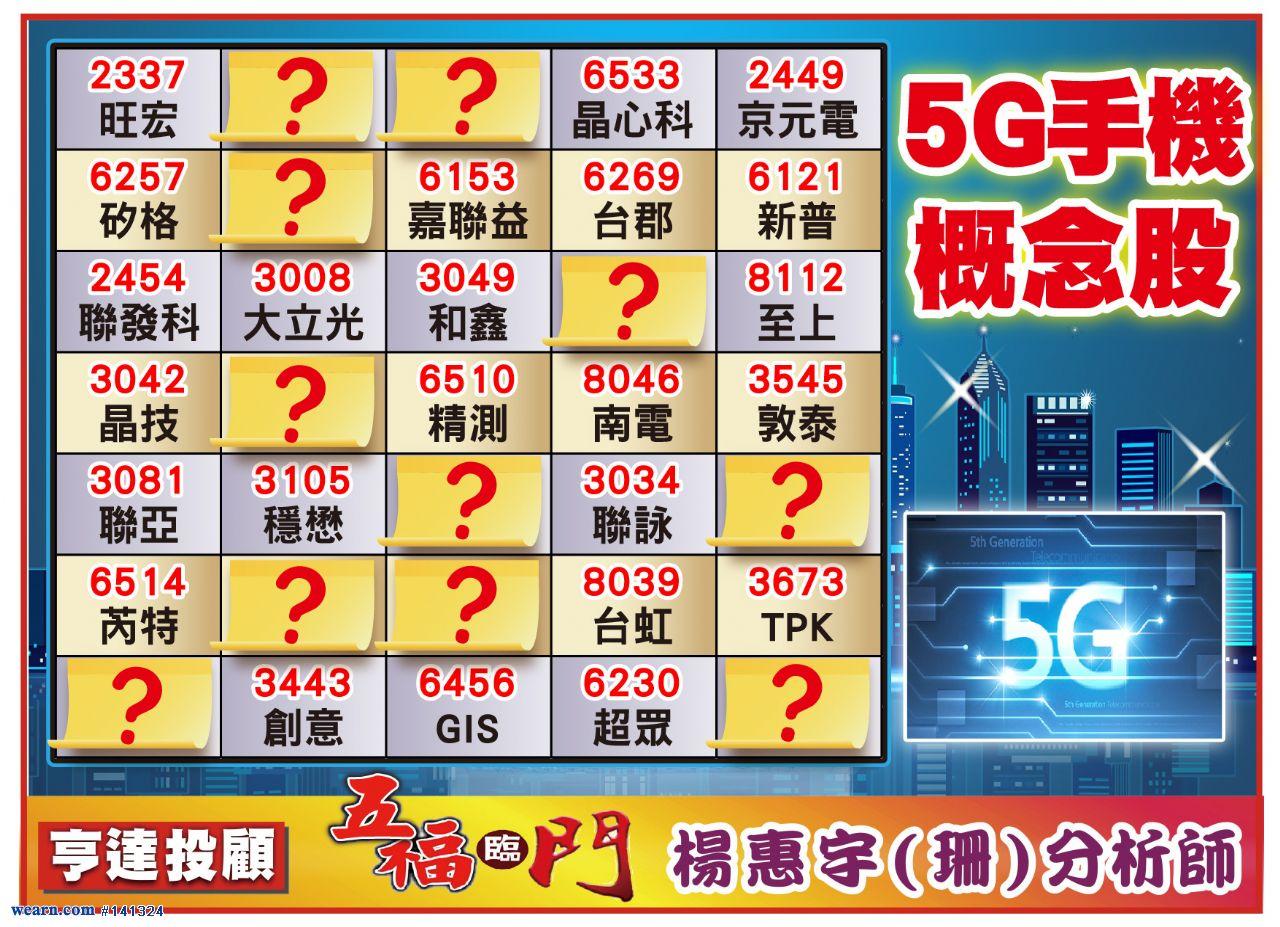 10/17盤中:5G智慧手機概念股:6153嘉聯益|五福臨門楊惠珊|聚財網