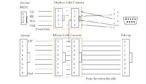 Weasner's Meade Autostar Information