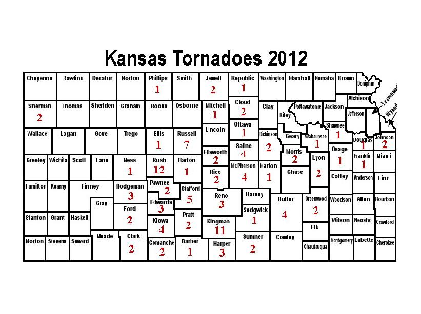 Kansas Tornado Information