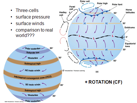 Energy Transition Boundaries With Diagram Prevailing Winds