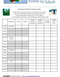 Weather climate spreadsheet data worksheet example also new rh weatherworksheet spot