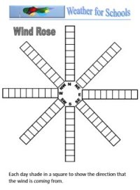 Printables. Global Winds Worksheet. Mywcct Thousands of