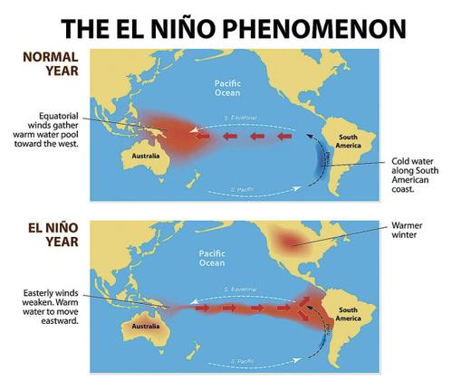 EL NINO EFFECT EPUB