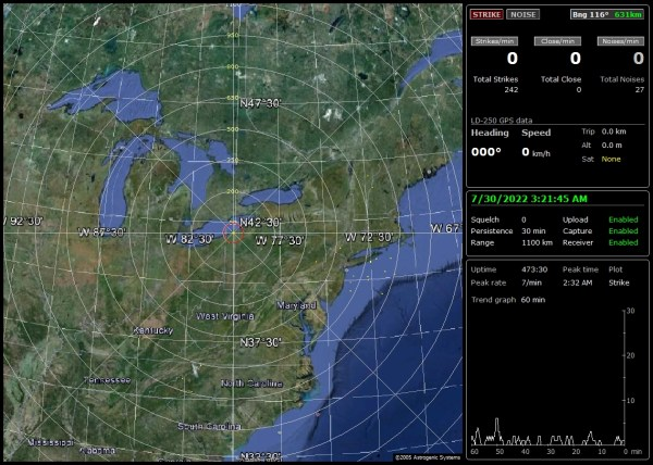 20 Erie Pa Weather Maps Pictures And Ideas On Meta Networks