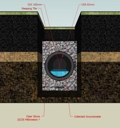 mini split drain diagram [ 1300 x 768 Pixel ]
