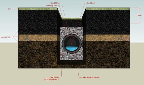 small resolution of mini split drain diagram