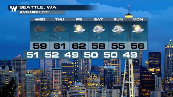 20+ Weathernation Tv Pictures and Ideas on Meta Networks