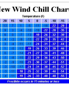 The basic idea here is that wind chill expresses how quickly also what weathernation rh weathernationtv