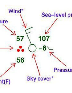 Click here for an easy print out of the different weather station symbols what is  high pressure system also wiz kids information rh weatherwizkids