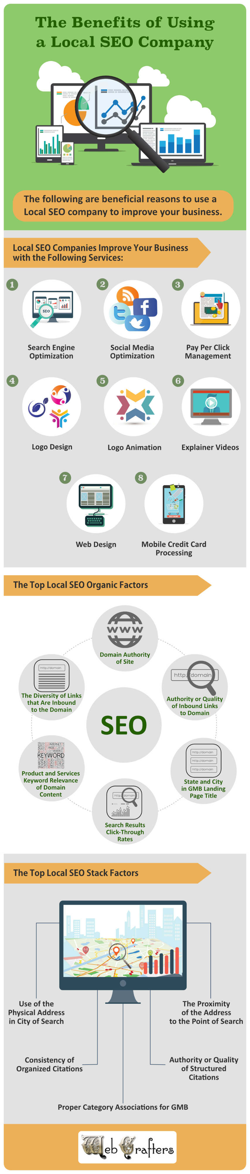 Benefits Of Using A Local SEO Company