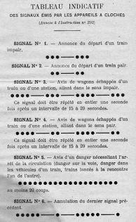 CHEMIN DE FER D'ORLÉANS • EXTRAIT DU RECUEIL DES INSTRUCTIONS • Novembre 1913