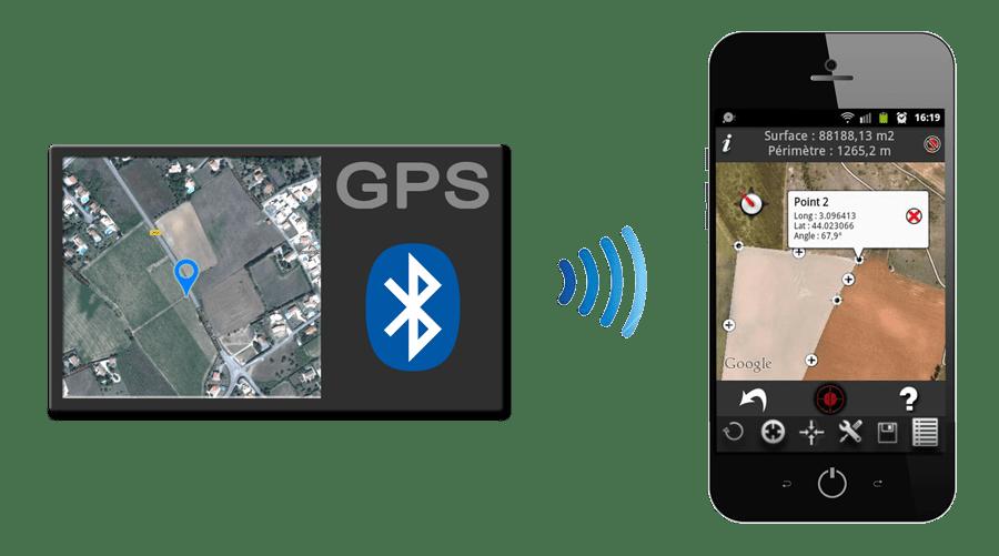 Superficie GPS