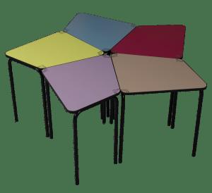 classe modulable et classe flexible