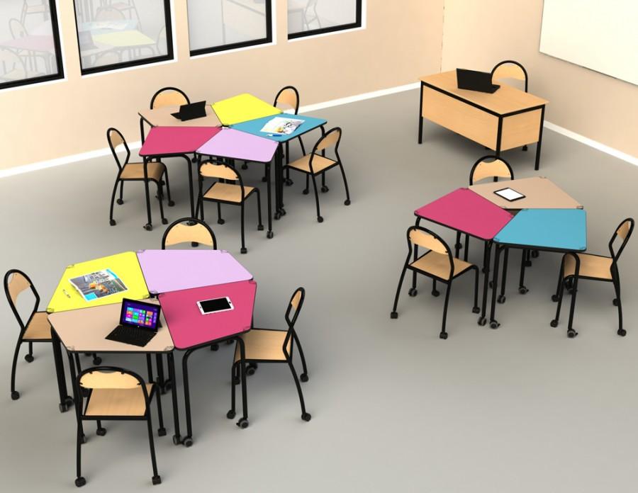 Classe en îlots et compétences collectives