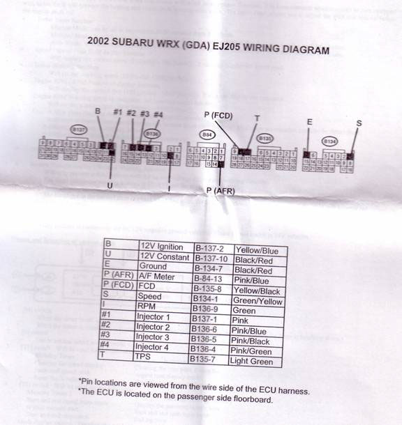 image019 hks turbo timer wiring diagram subaru efcaviation com hks fcd wiring diagram at bayanpartner.co