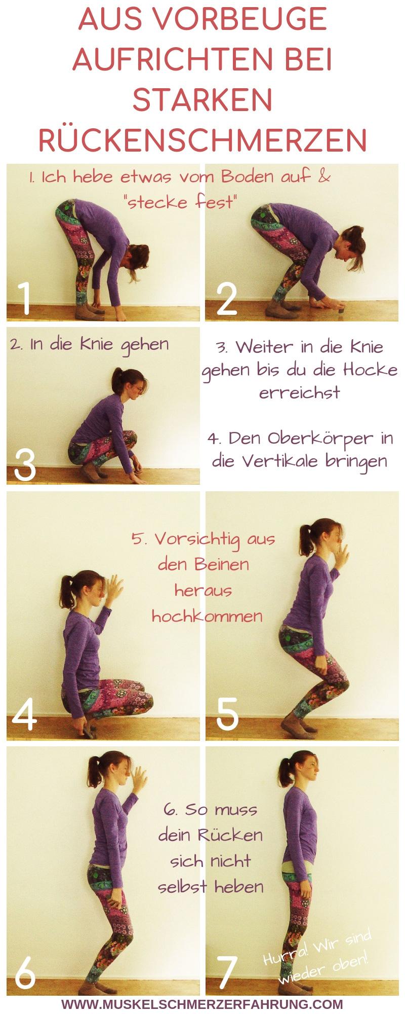 Aus Vorbeuge Aufrichten bei starken Rückenschmerzen Muskelschmerzerfahrung.com Schritt-für-Schritt Anleitung