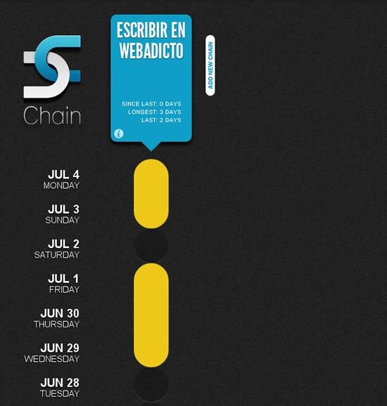 chain-herramienta-mejora-tu-perseverancia-tareas