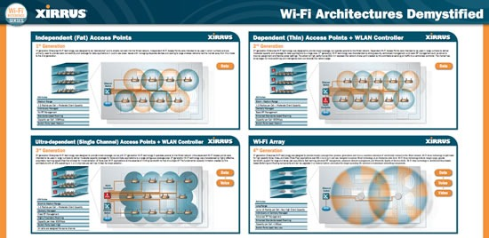 guia-wifi-referencia-tecnica-posters-gratis