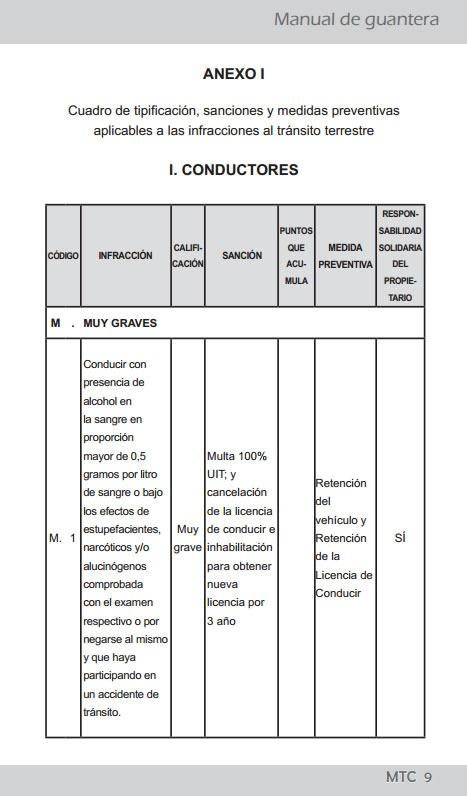 manual-escala-multas-de-transito-02