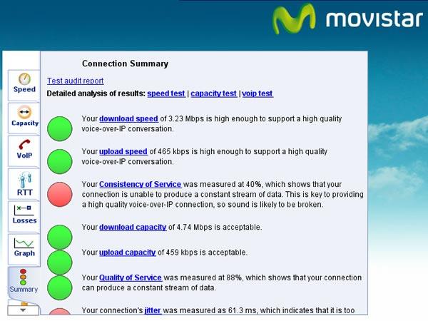 medidor-velocidad-internet-speedy-movistar-capacidad-voip-consistencia-calidad-servicio-auditoria