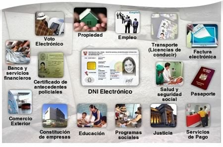 reniec-dni-electronico-chip-criptografico-como-es