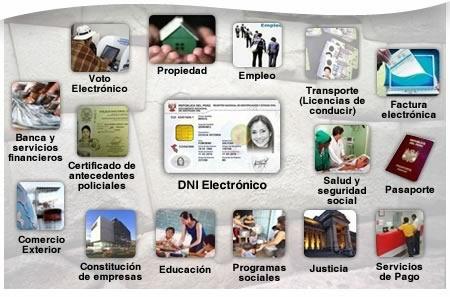 RENIEC emitirá DNI electrónico a partir de Julio del 2013