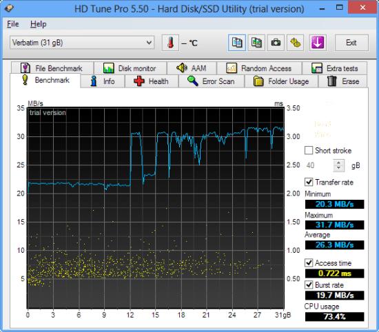 HD Tune Pro benchmark