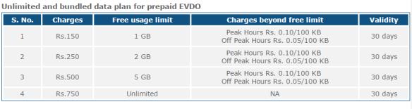 BSNL EVDO prepaid tariff