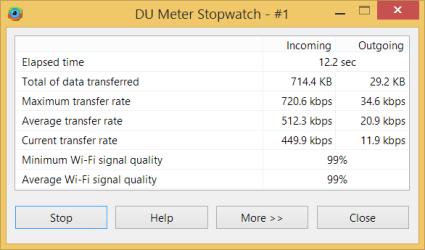 DU Meter stopwatch