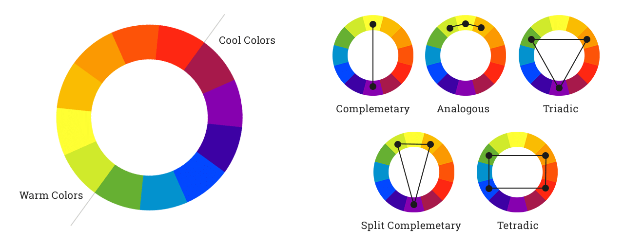 understanding color schemes choosing