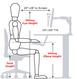 ergonomic chair keyboard position wheelchair handles your workstation might be killing you but can fight back web height and angle