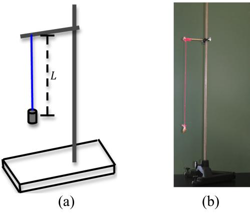 small resolution of simple pendulum