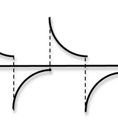 figure 3 [ 2083 x 696 Pixel ]