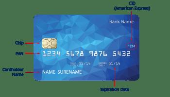 Come generare Carte di Credito gratis con i BIN (Procedura Completa)