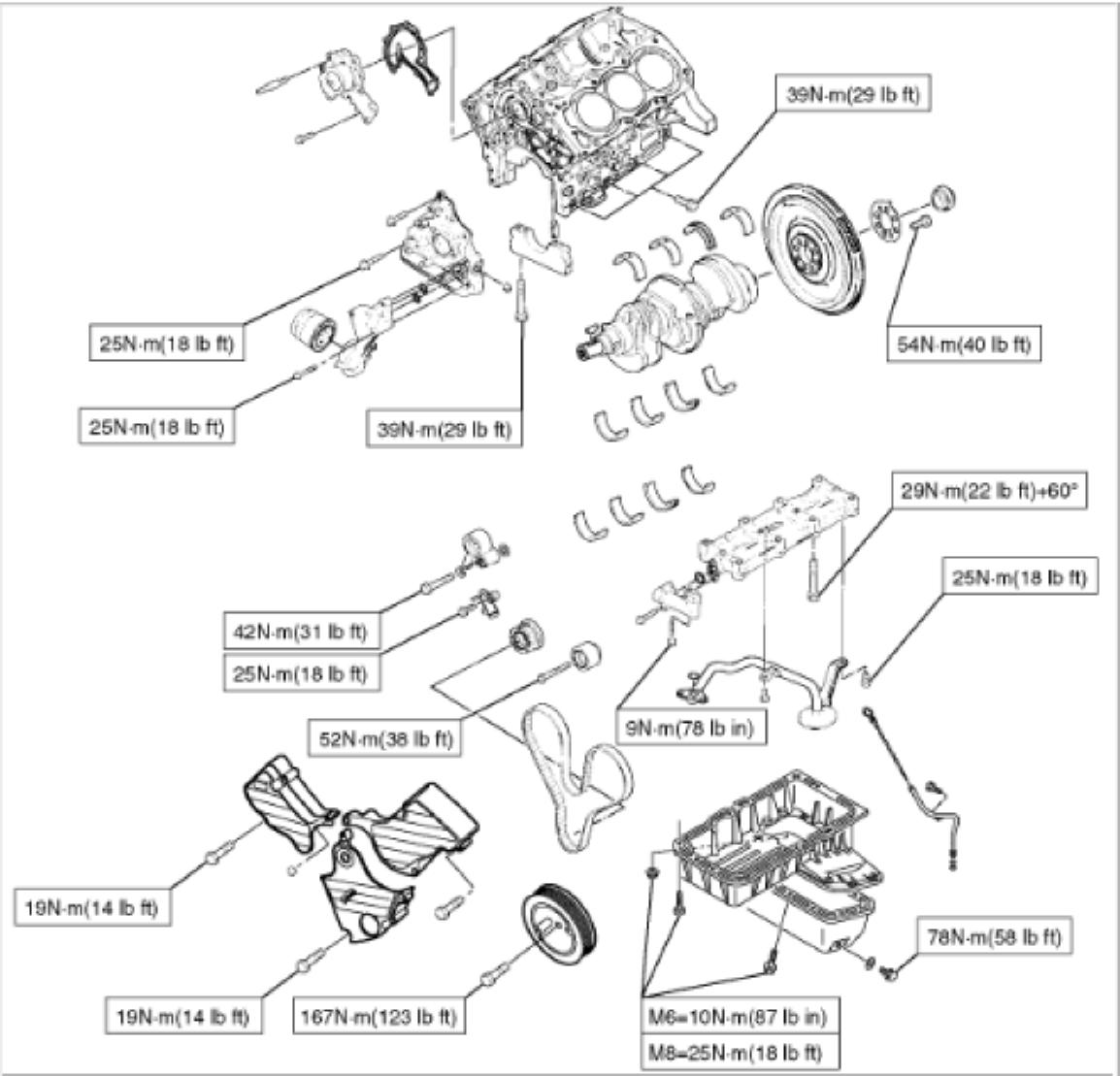 Toyota V8 Engines