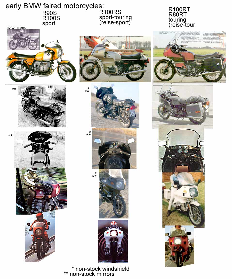 medium resolution of  bmw s rs and rt fairings on early bmw motorcycles the airtech archive has technical information and a bulletin board with postings for airheads