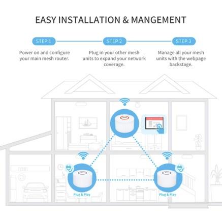 mesh domotica smart home