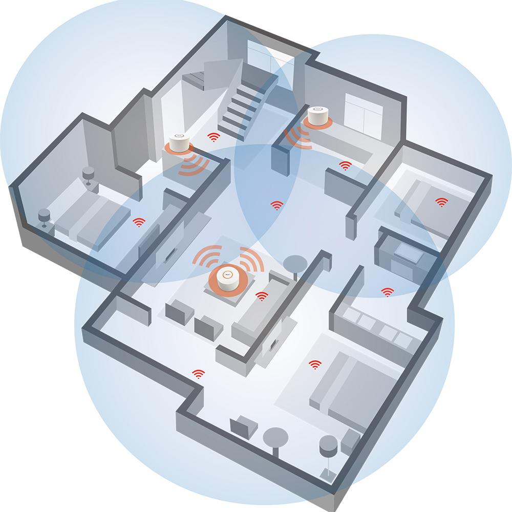 Sistema Router WiFi Mesh casa Domotica