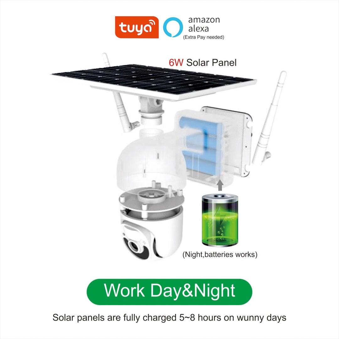 Telecamera Solare 4G Tuya Smart Home